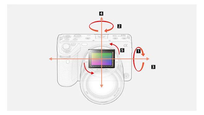 內建影像穩定系統