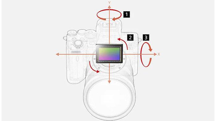 機身內建的 5 軸影像穩定系統