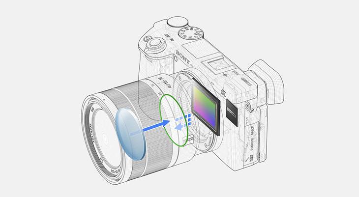 南昌影像科技 Like Life 購物網 3C 數位相機 攝影機 攝錄影器材 生活用品 食品